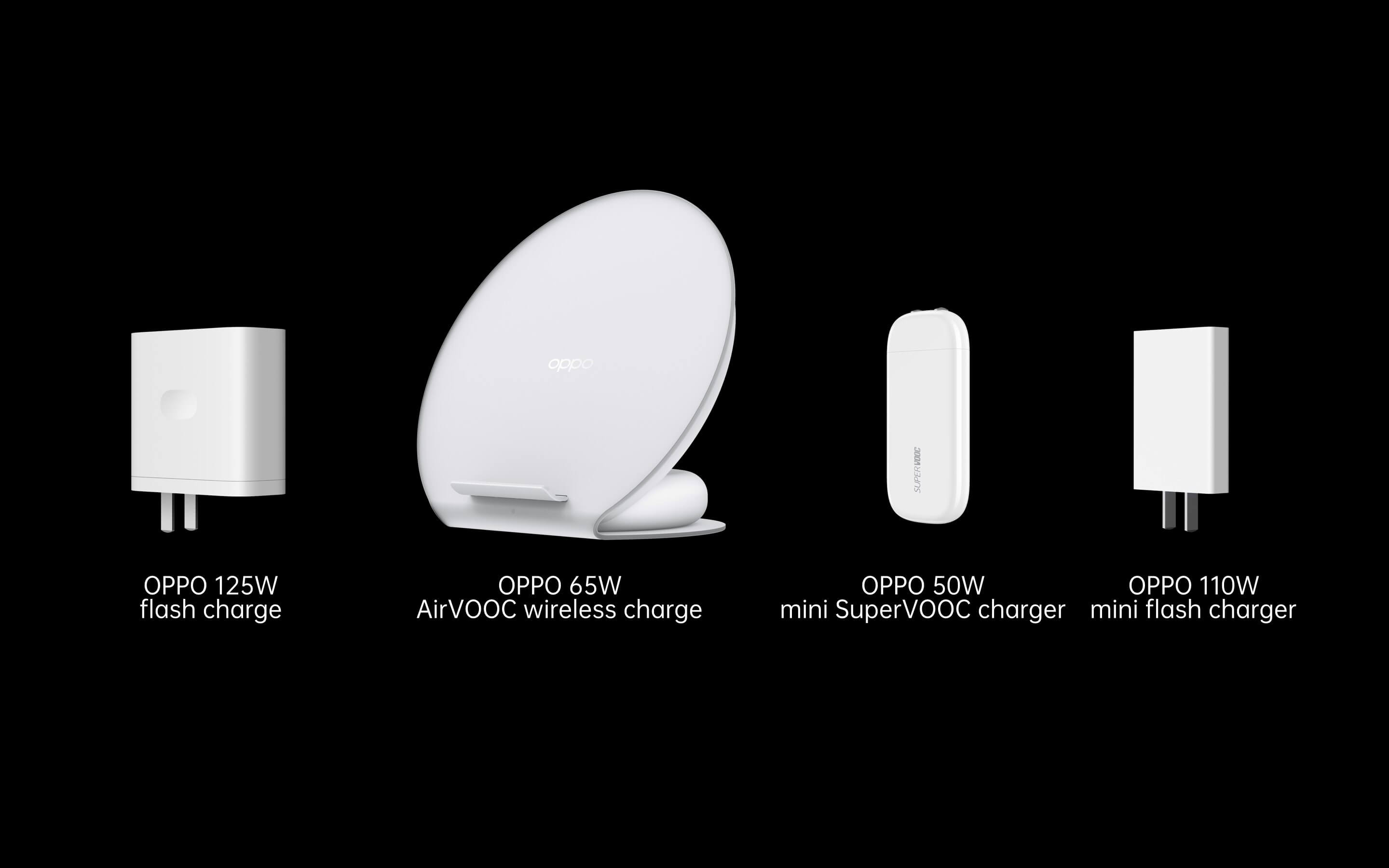 Oppo Launched Super Fast 125W Wired and 65W Wireless Chargers